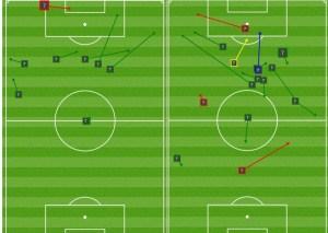 Keane two halves