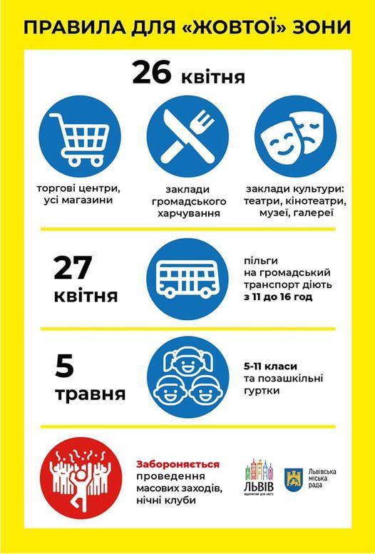 """Львів у """"жовтій"""" зоні карантину: список послаблень"""