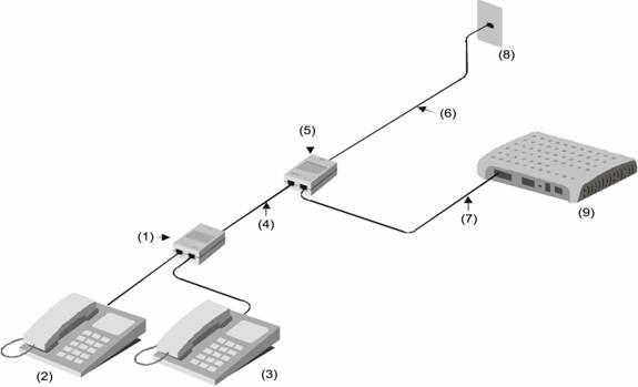 dsl phone wiring diagram wiring diagram similiar outside phone box wiring diagram keywords
