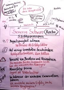 Zusammenfassung Vortrag S. Schwan