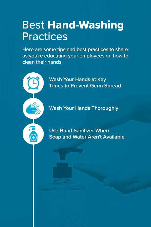 Best Hand-Washing Practices