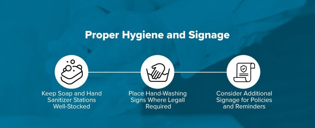 Proper Hygiene and Signage