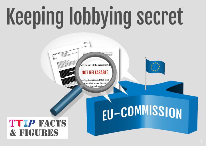 Keeping lobbying secret