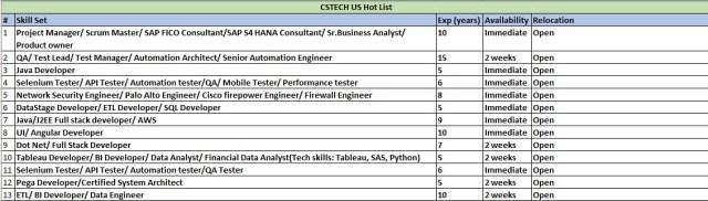 CSTECH Hotlist - Sep 15.jpg