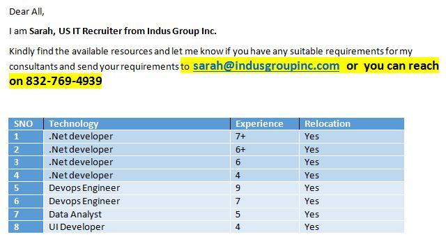 Updated Hotlist — Indusgroup Inc