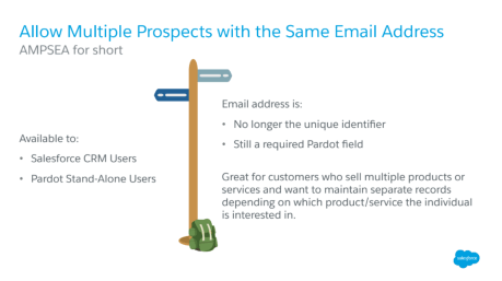 Allow Multiple Prospects with Same Email Address