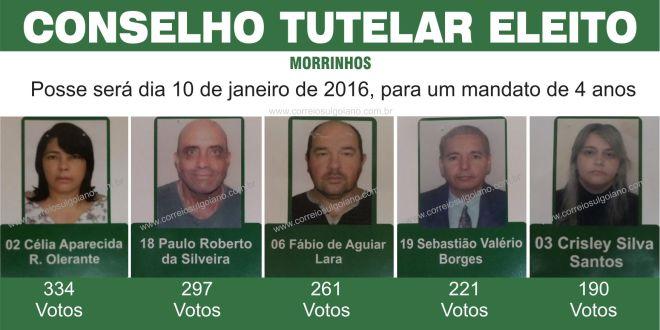 Eleito o novo Conselho Tutelar em Morrinhos. Posse em 2016, dia 10 de janeiro