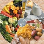 Como Comer Corretamente Para Ter Melhor Rendimento