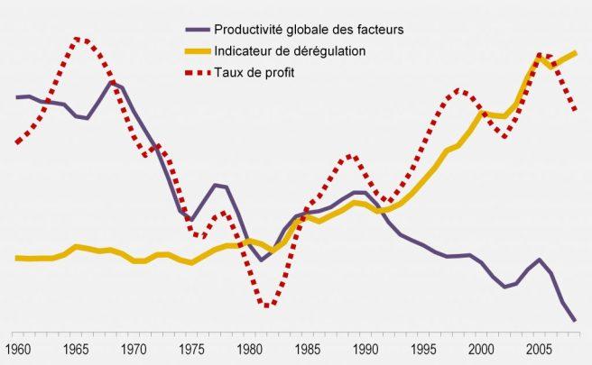 Economía 201 2