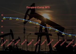 ribasso petrolio