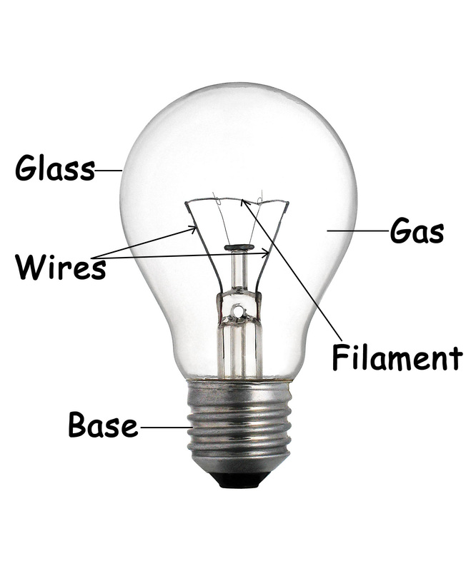 Battery Operated Light Bulb Fixture