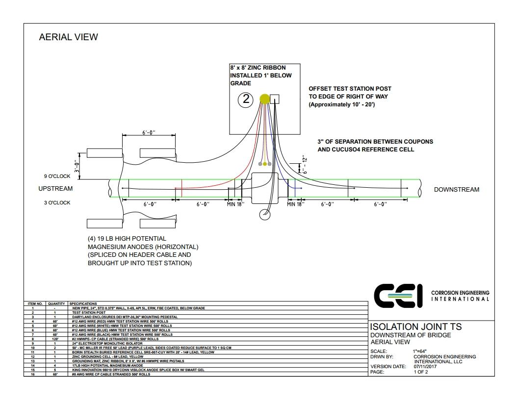 Prevention of corrosion pdf