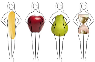 Corsets for Curves: Overbust Corsets for Your Outfit Part 1 (2/5)
