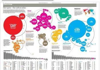 Realizzare infografiche e visualizzare dati