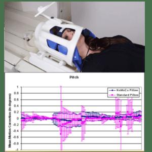 NoMoCo fMRI No Motion Pillows