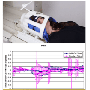 NoMoCo fMRI No Motion Pillows
