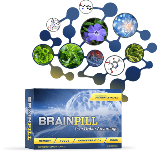 Brain pill clinically proven ingredients