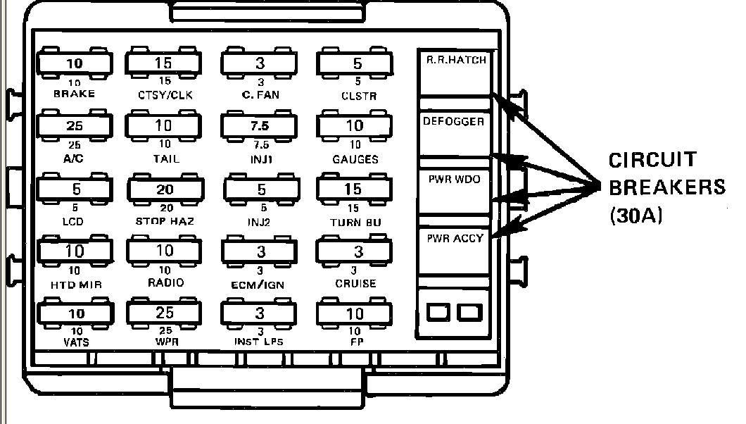 Need 1985 Fuse Panel Layout