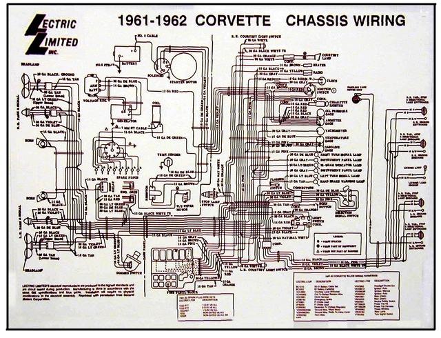c3 corvette wiring diagram c3 image wiring diagram citroen c3 wiring diagram wiring diagram on c3 corvette wiring diagram