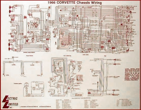 1966 Corvette Diagram, Electrical Wiring: CorvetteParts.com