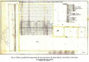 PLANO CEMENTERIO BARRIOS ALTOS SANTA MARIA, SAN JUAN Y SAN PEDRO DE SEBASTIAN MORATA 1804