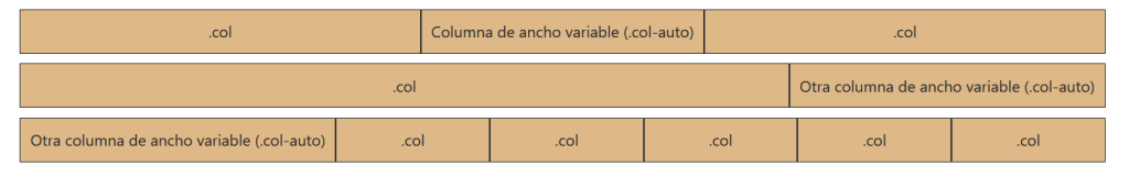 Columnas de ancho variable Bootstrap 4