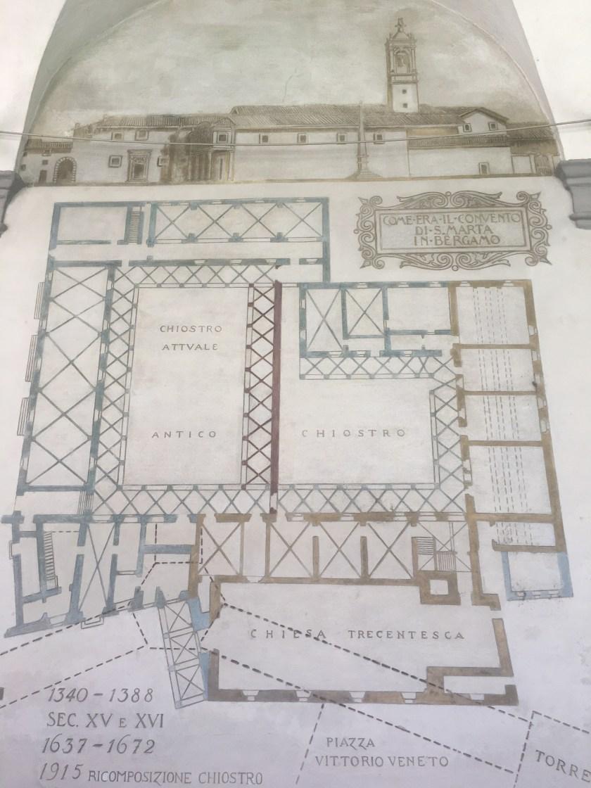 La piantina storica del Chiostro di Santa Marta quand'era un convento