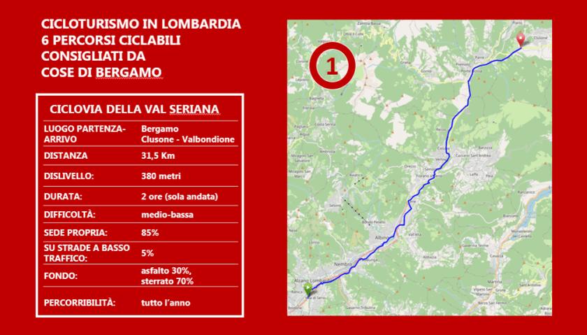 Ciclovia della Val Seriana