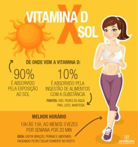Vitamina D- imunitate de la soare. De unde o procuram?