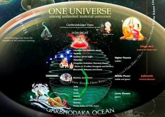 Kali Yuga Always Ends The Same Way Our-Universe-1
