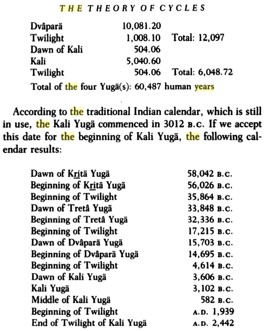 Kali Yuga Always Ends The Same Way Screen-Shot-2016-01-01-at-9.24.02-AM