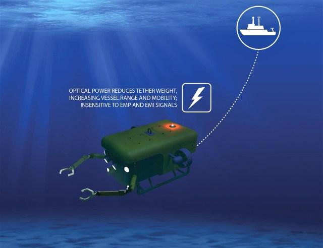 PowerLight undersea power transmission