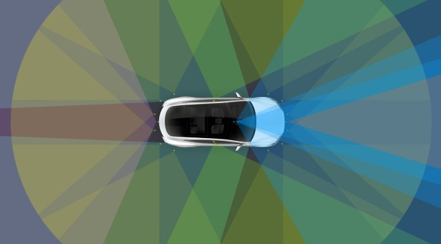 Field of view for Tesla sensors