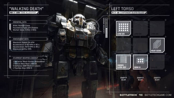BattleTech Test et Avis - equipement