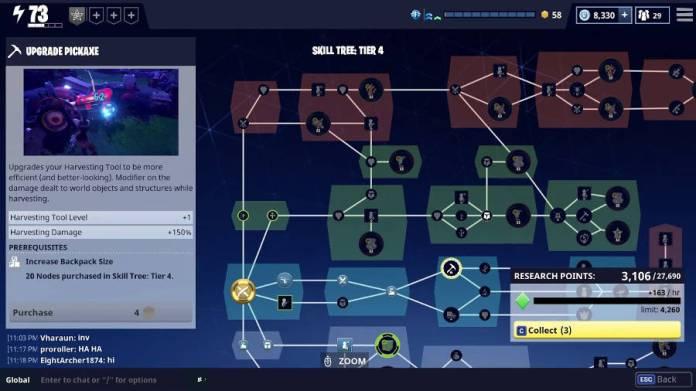 Fortnite - Sauvez le monde - arbre de compétences