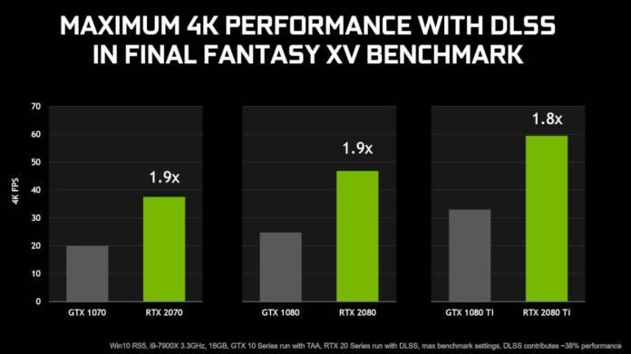 Nvidia DLSS - c'est quoi l'objectif de cette nouvelle technologie RTX