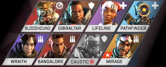 Les classes - Apex Legends Personnage