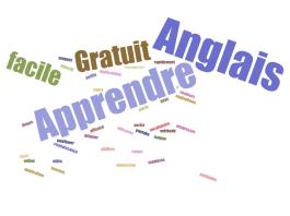 Apprendre Anglais Gratuit - Les meilleures méthodes en ligne et rapides