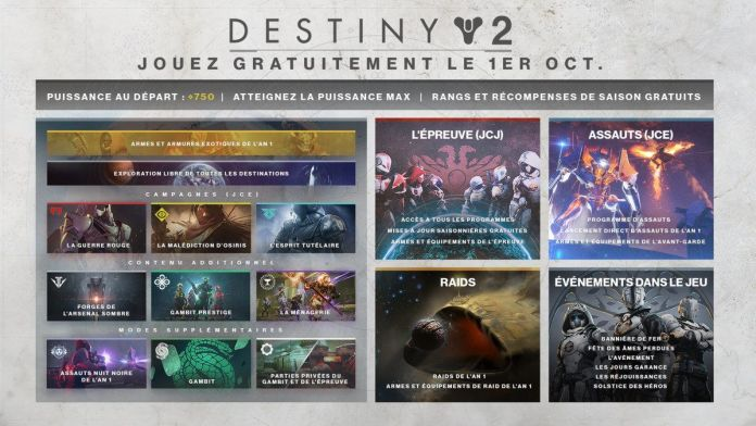 Destiny 2 New Light - version Free-To-Play disponible Steam, Xbox et PS4