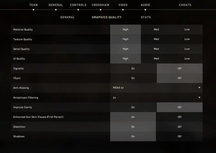 Réglages graphiques Valorant pour 144 FPS avec une GTX 1060 6Go