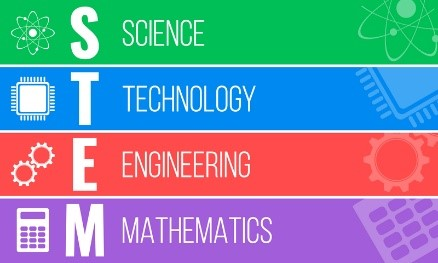 Colourful table showing the STEM acronym. Science, Technology, Engineering, Mathematics