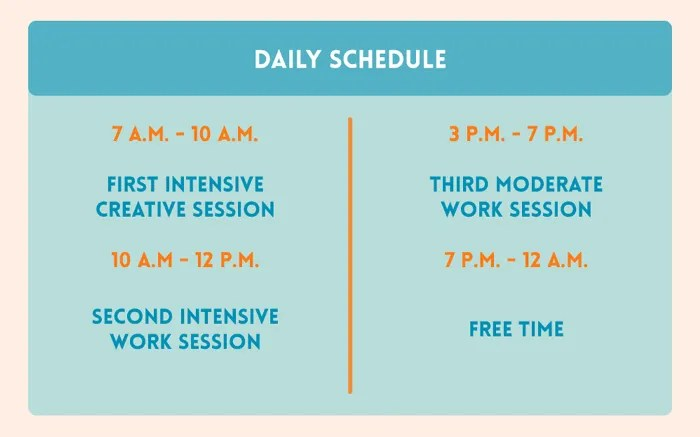 The daily schedul infographic for How to Start a Successful Side Hustle with the Super Weekend Schedule
