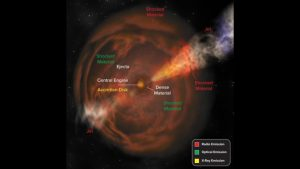 Astronomers Discover New Class of Cosmic Explosions