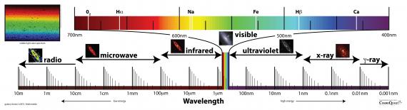 electromagneticspectrum-01