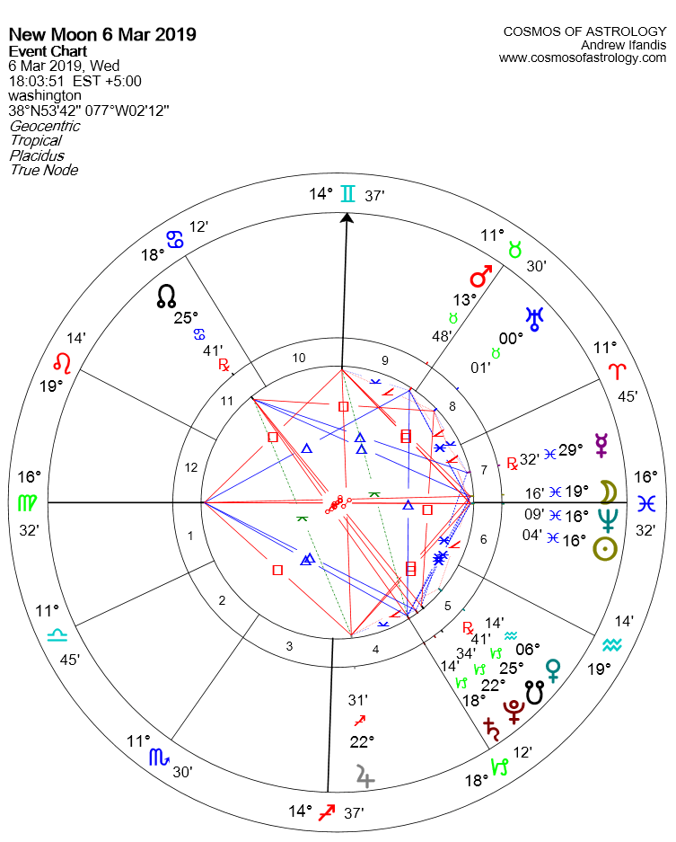 NEW MOON IN PISCES 6 MAR GR