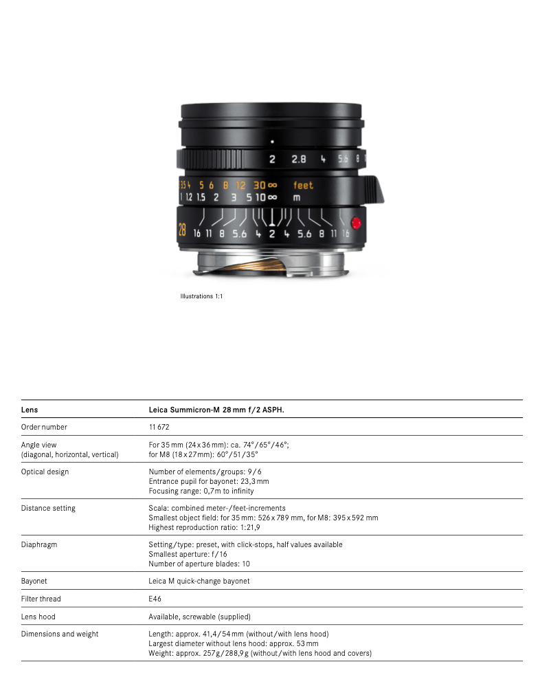 Summicron 28 ASPH II Spec