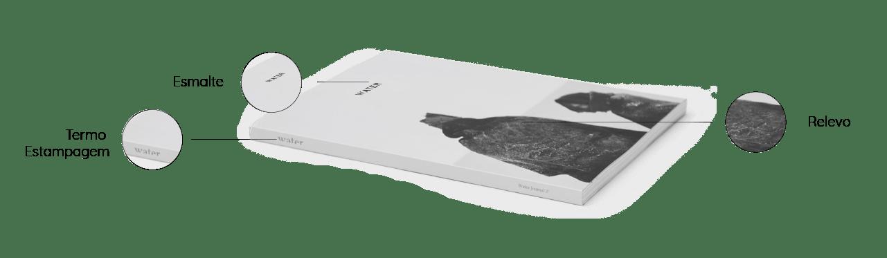 Acabamentos de impressao