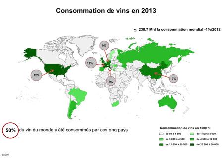 Consumul mondial de vin 2013