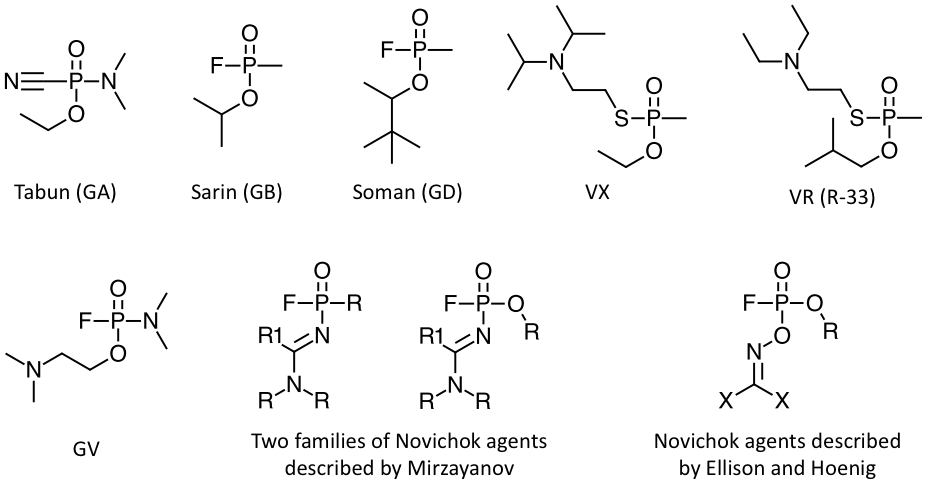 The figure shows the structures of six nerve agents: tabun (GA), sarin (GB), soman (GD), VX, VR (R-33), and GV. The figure also shows general structures of three families of novichok agents, two described by Mirzayanov and one described by Ellison and Hoenig.