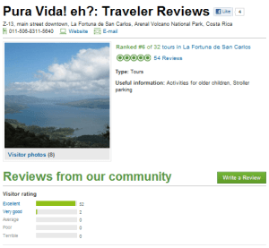 Pura Vida! eh? Incorporated on Trip Advisor